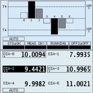Grindline Measurement