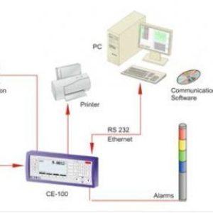 Grindline System Configuration