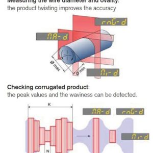 Measuring the Wire Diameter and Ovality